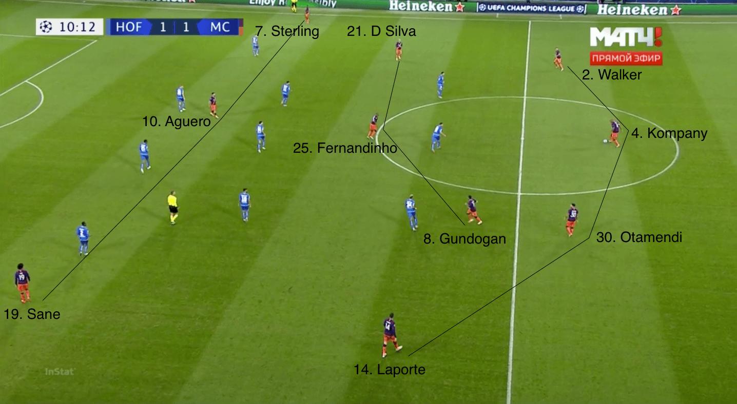 Tactical Analysis Hoffenheim 1 Manchester City 2 The