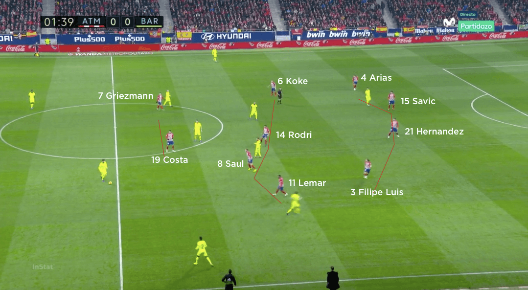 Atoine Griezmann - Atletico Madrid - La Liga - tactical analysis - analysis