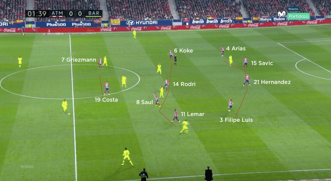 Atoine Griezmann - Atletico Madrid - La Liga - tactical analysis - analysis