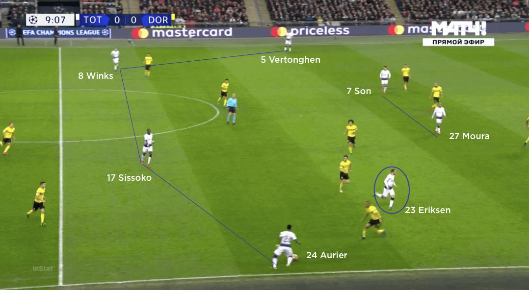 Dortmund Tottenham Aufstellung